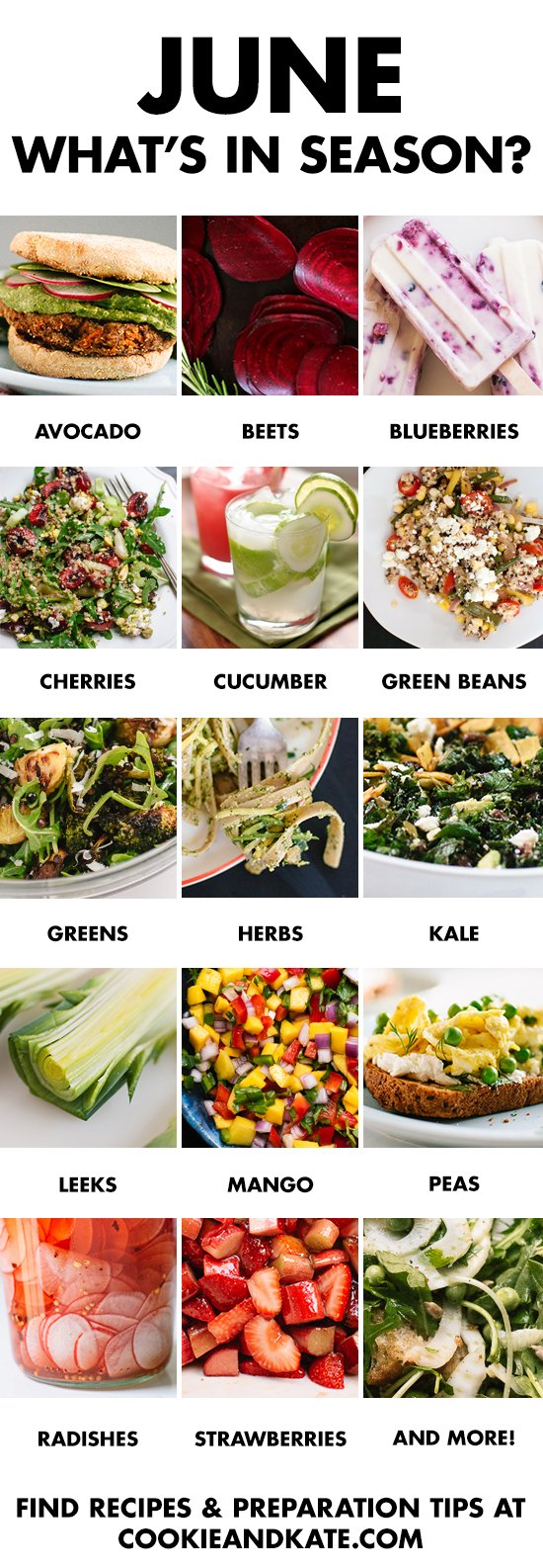 Check Out Our Complete List Of Fresh And In Season Fruits Vegetables For Spring Eat All The To Cook With This