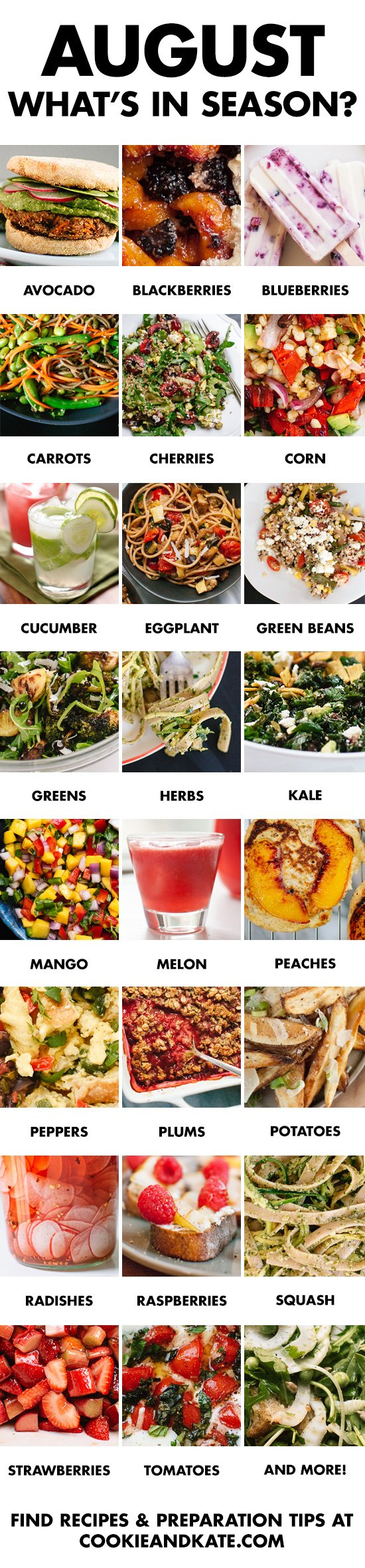 Eat seasonally with this guide to August fruits and vegetables. Find recipes and preparation tips at cookieandkate.com