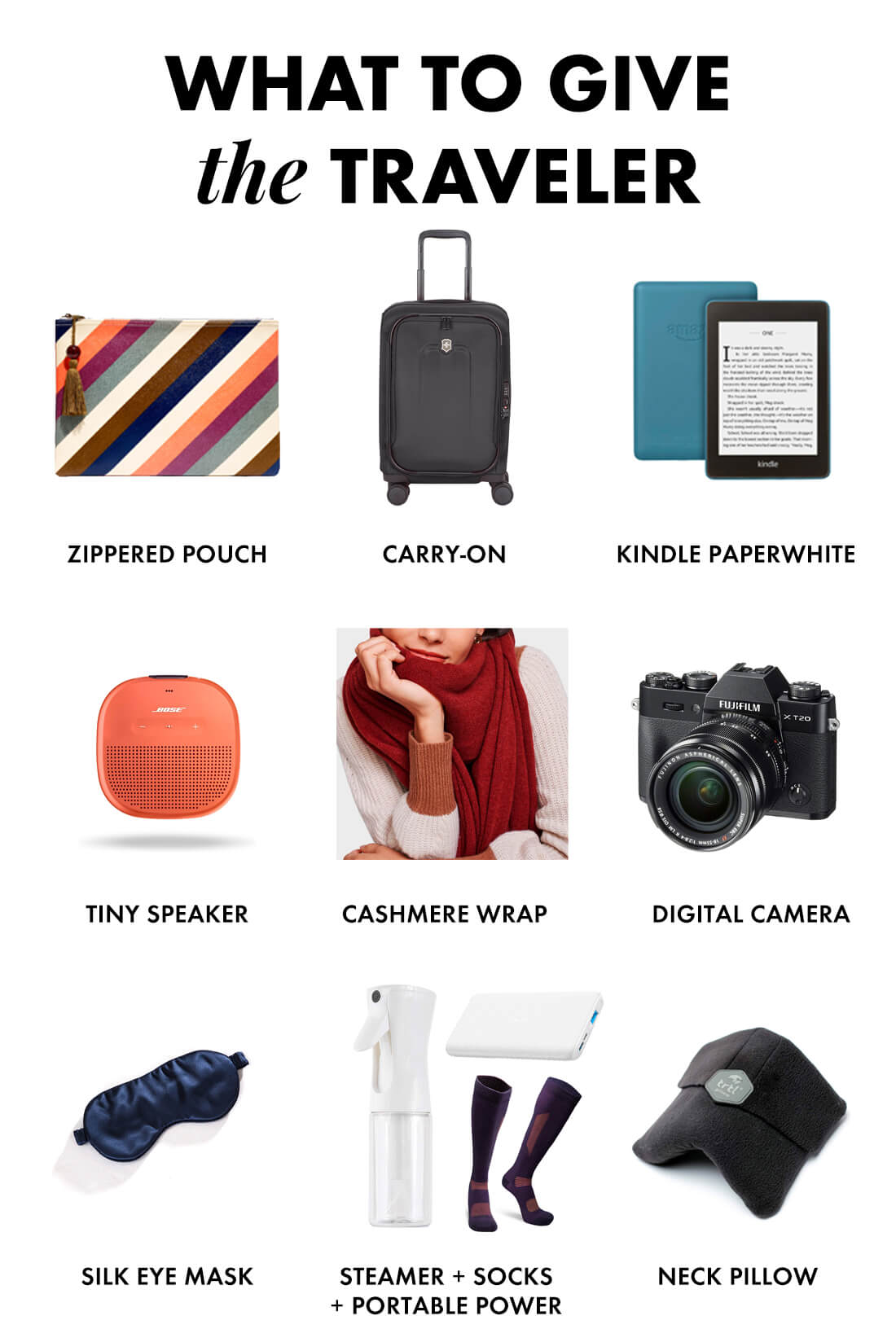 gifts for the frequent traveler 2019